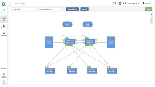 screenshot_topology-small